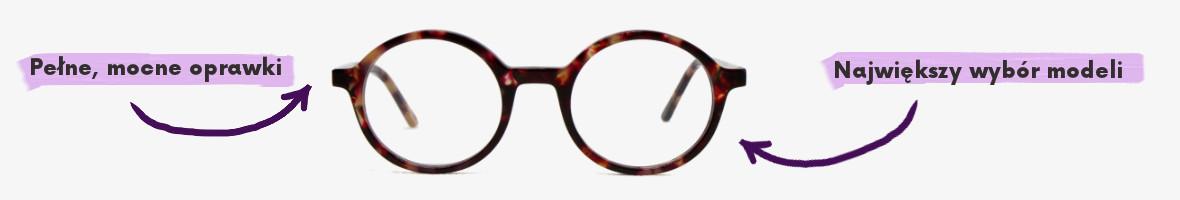 Pełne oprawki okularów
