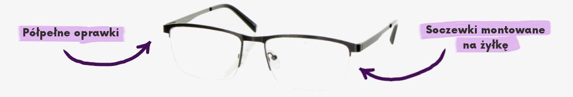 okulary na żyłkę